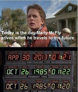 Unless today is the 21st of October 2015, today is not the day Marty McFly traveled to and you should get a smack from Biff just for posting this