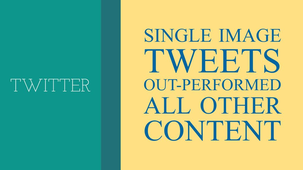 Single image tweets outperformed all other content on Twitter