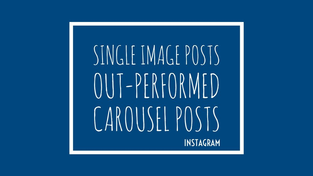 Single image posts out-performed carousel posts on instagram