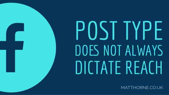 "Facebook icon with caption ""Post type does not always dictate reach"""