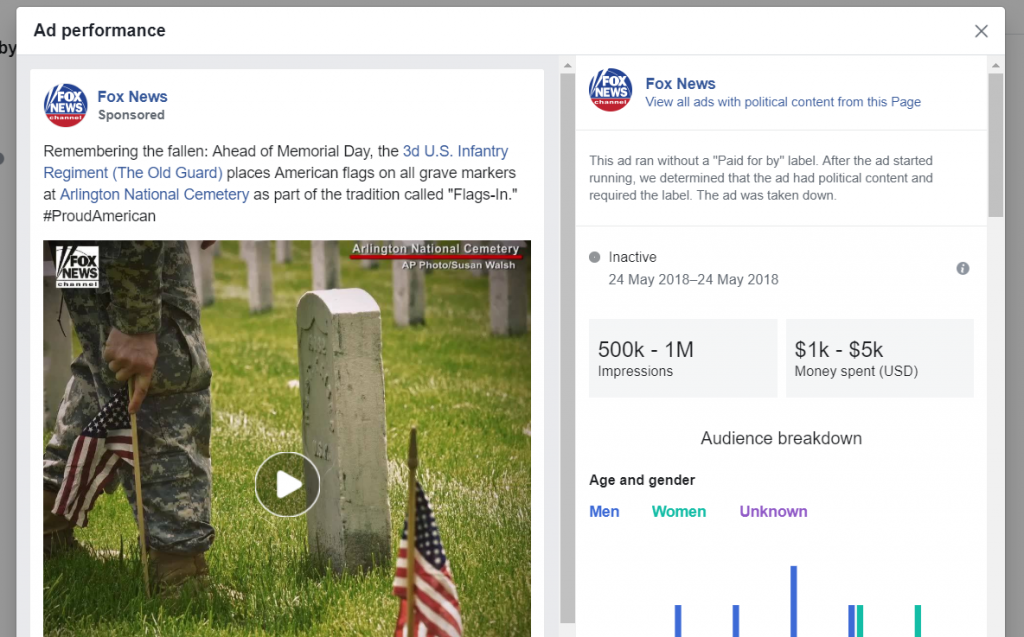 A facebook advert for fox news which also shows the financial spend data behind the campaign
